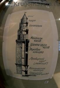 Наклонная башня в Невьянске Схема устройства