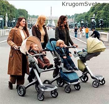 купить детскую коляску в Минске